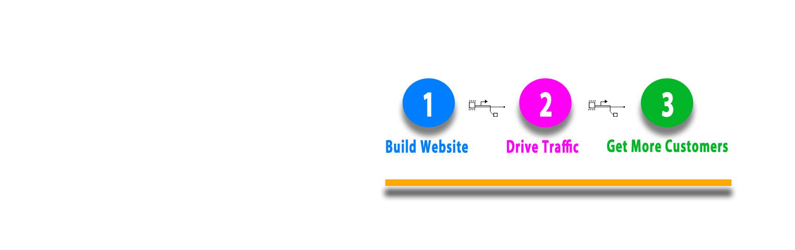 Internet-Marketing-and-Web-Development